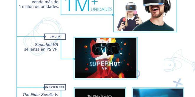 PlayStation VR cumple su segundo aniversario