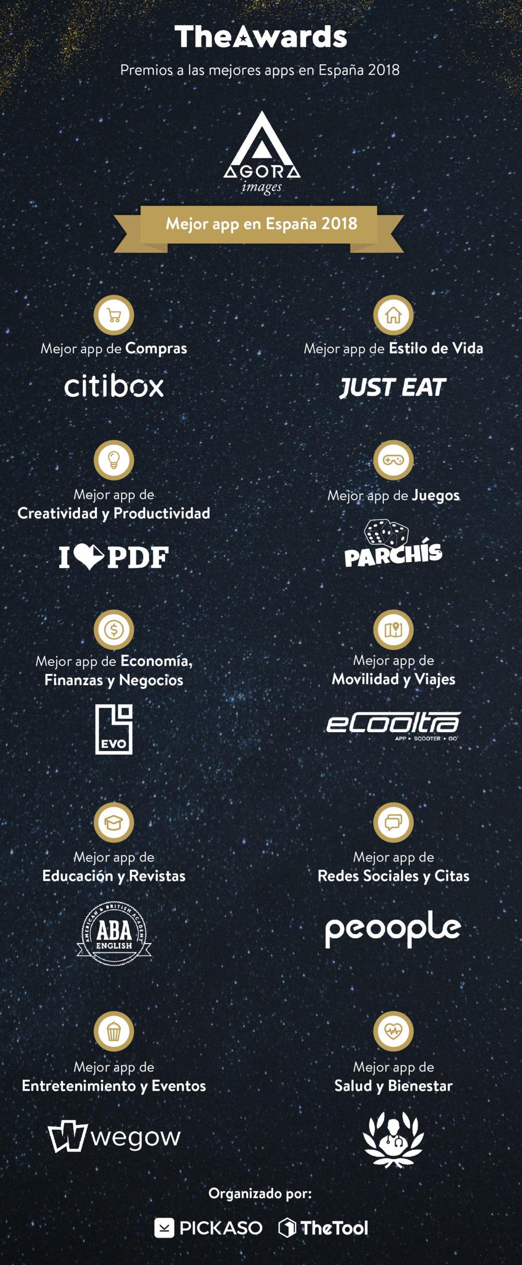 InfografíaTheAwards 2018: Estas son las mejores aplicaciones móviles y juegos en España de 2018