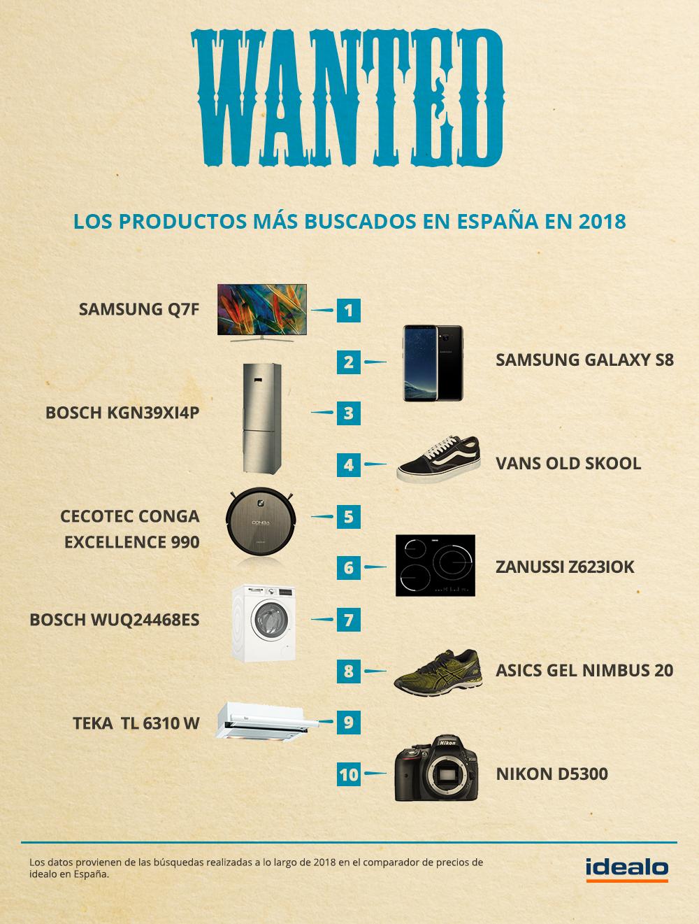 InfografíaLos productos tecnológicos lideran las búsquedas online en España en 2018