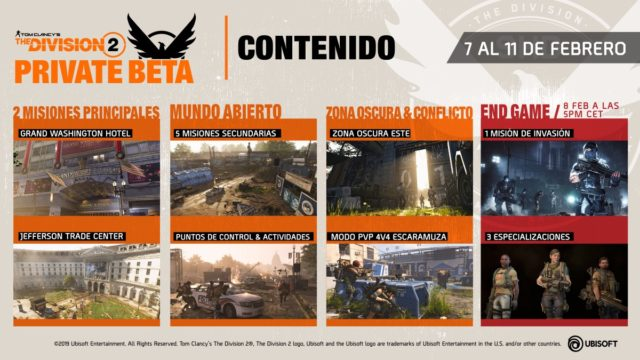 La private beta de Tom Clancy's The Division 2