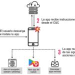 SimBad, el malware para Android presente en 206 apps en Google Play