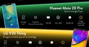 ¿El Samsung Galaxy s10 es el mejor smartphone Android? - Infografía