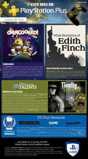 PlayStation Plus lo juegos gratis de mayo son:Overcookedy What Remains of Edith Finch