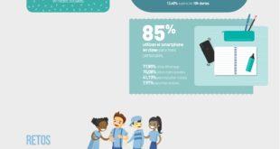 Radiografía de la Generación Z a través del smartphone