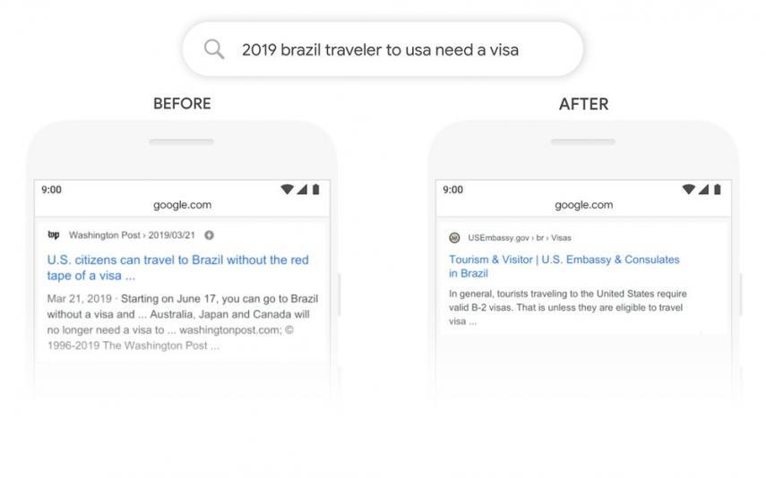¿Cómo adaptar la estrategia SEO a los nuevos cambios de Google con BERT?