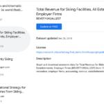 Google ofrece su servicio Dataset Search de búsqueda de datos ya sin ser beta
