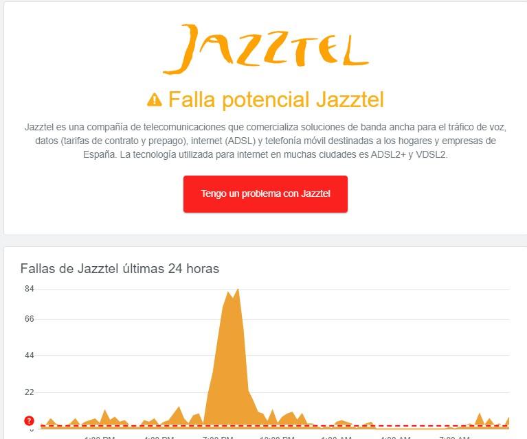 ayer en su filial de jazztel tuvieron algún problema como se puede ver el la web de Downdetector