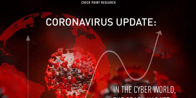Check Point detecta 2.600 ataques diarios con temática del Covid-19 y advierte de que se duplica el phishing utilizando Netflix como gancho