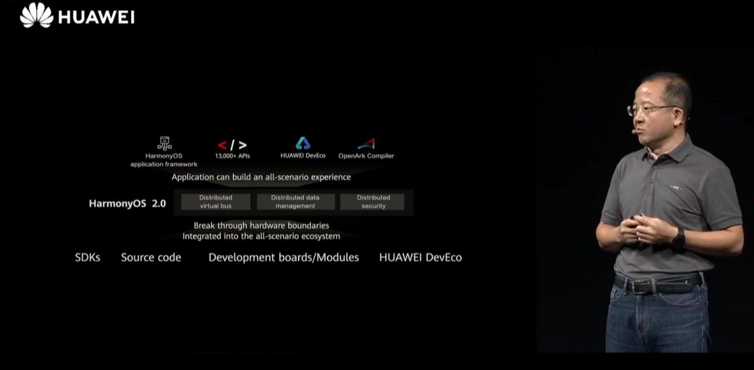 HDC 2020 (Huawei Developer Conference) en SongShan Lake, China. Huawei anuncia la versión 2.0 de HarmonyOS, que estará disponible a finales de este año
