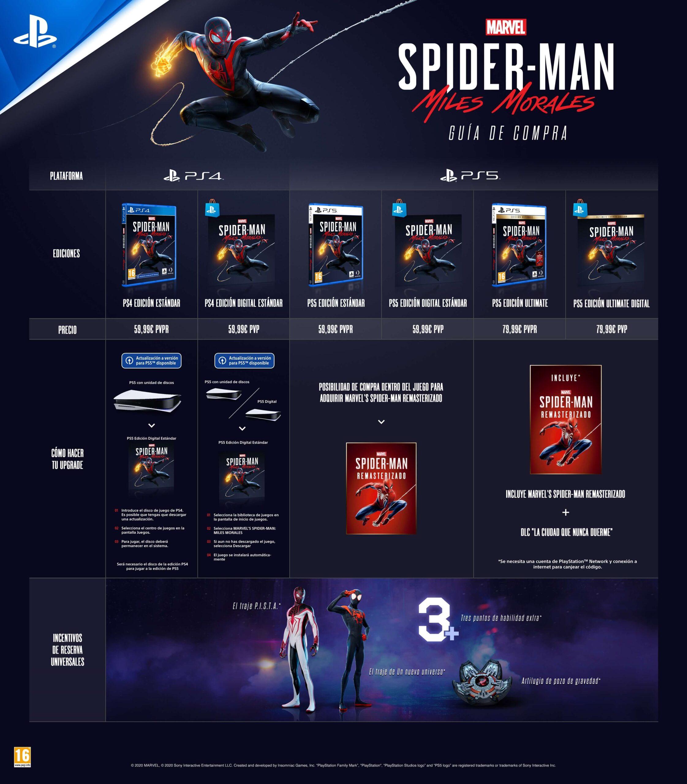 Ya disponible la guía de compra de Marvel's Spider-Man: Miles Morales