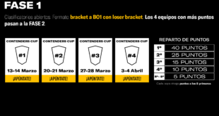 Arranca el R6 Spain Nationals Mid Season Cup de Ubisoft