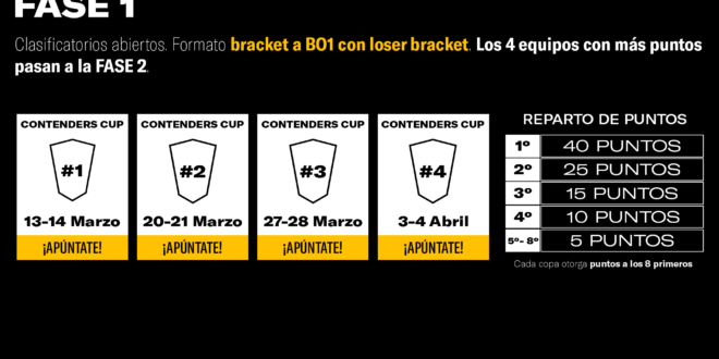 Arranca el R6 Spain Nationals Mid Season Cup de Ubisoft