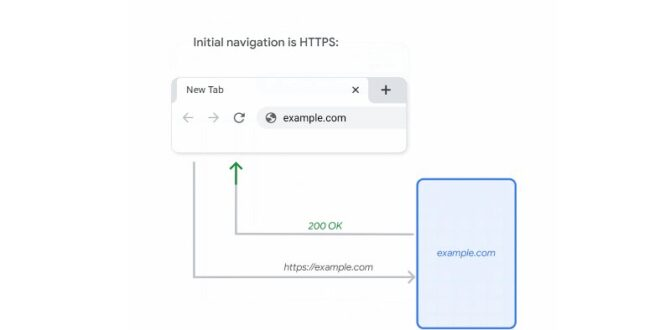 Chrome elegirá HTTPS como protocolo por defecto a partir de la versión 90