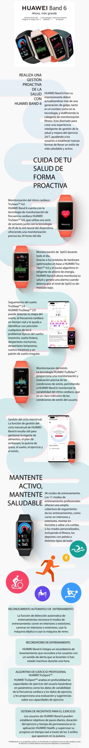 Infographic with the most relevant data from HUAWEI Band 6