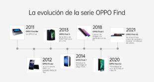 Al servicio de la innovación: la evolución de la serie OPPO Find hasta llegar a OPPO Find X3 Series