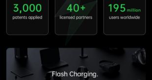 OPPO presenta una nueva generación de tecnología de carga, más segura e inteligente. OPPO Flash Charge