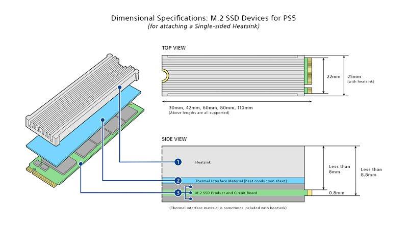 Especificaciones M2 SSD para PS5